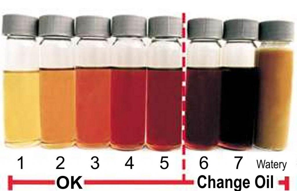 Dipstick Engine Oil Color Chart
